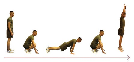 Best Physical Therapist NYC Burpee Exercise
