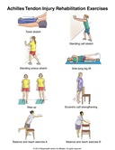 Physical Therapy For Achilles Tendon Pain NYC P01.jpg