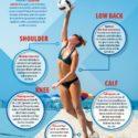 Volleyball Biodynamics Infographic